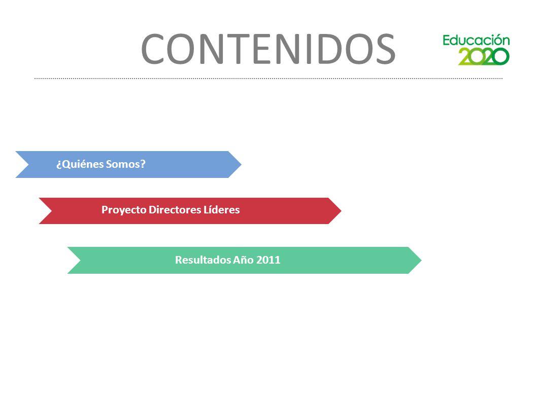 CONTENIDOS Resultados Año 2011 Proyecto Directores Líderes ¿Quiénes Somos