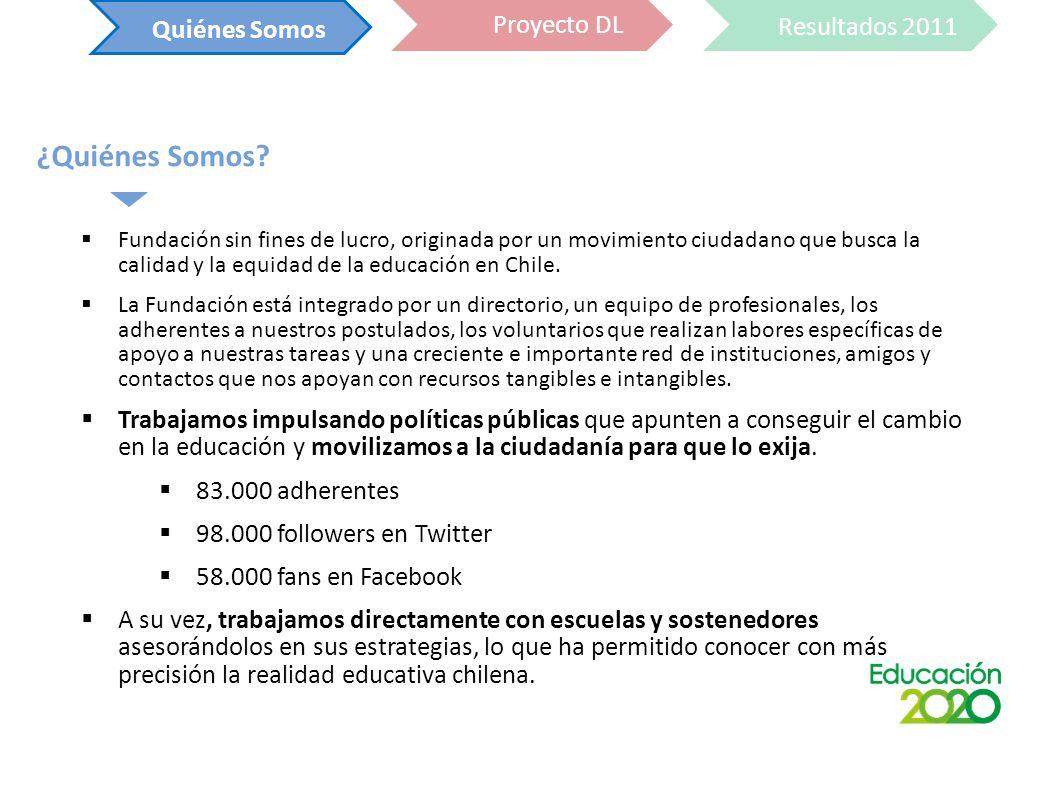 Fundación sin fines de lucro, originada por un movimiento ciudadano que busca la calidad y la equidad de la educación en Chile.