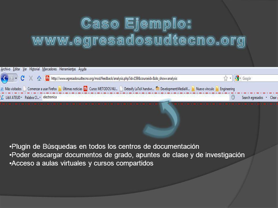 Plugin de Búsquedas en todos los centros de documentación Poder descargar documentos de grado, apuntes de clase y de investigación Acceso a aulas virtuales y cursos compartidos