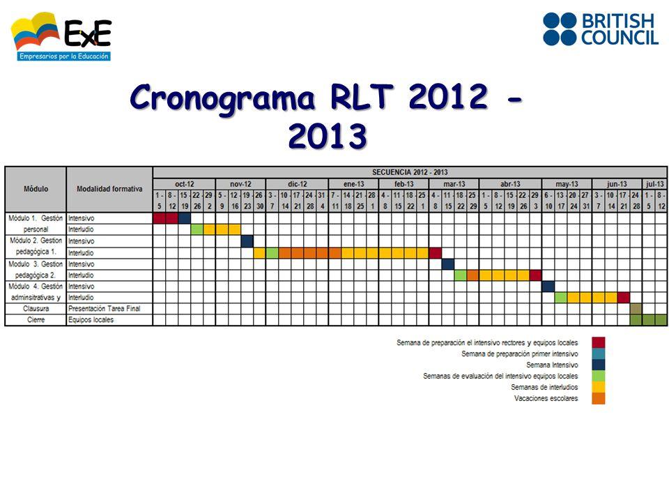 Cronograma RLT 2012 - 2013