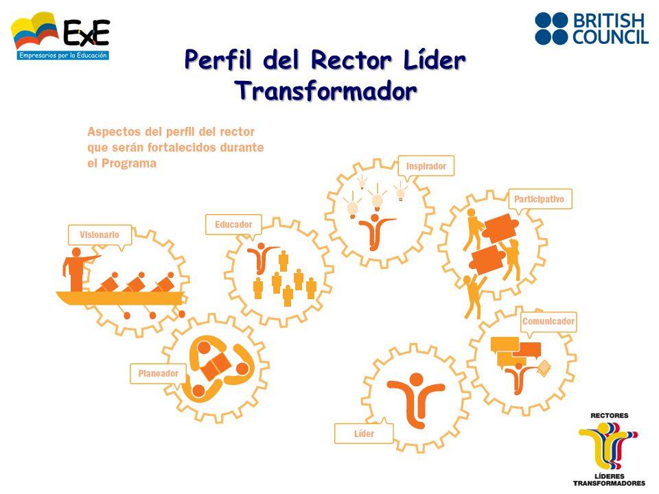 Perfil del Rector Líder Transformador
