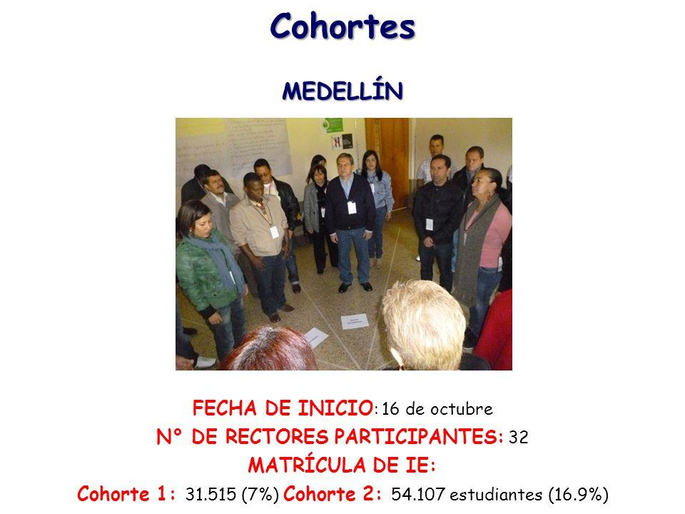 Cohortes MEDELLÍN FECHA DE INICIO : 16 de octubre N° DE RECTORES PARTICIPANTES: 32 MATRÍCULA DE IE: Cohorte 1: 31.515 (7%) Cohorte 2: 54.107 estudiantes (16.9%)