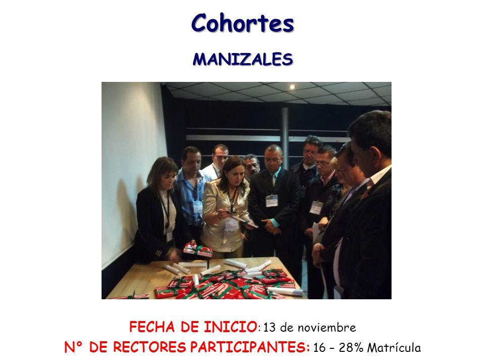 Cohortes MANIZALES FECHA DE INICIO : 13 de noviembre N° DE RECTORES PARTICIPANTES: 16 – 28% Matrícula