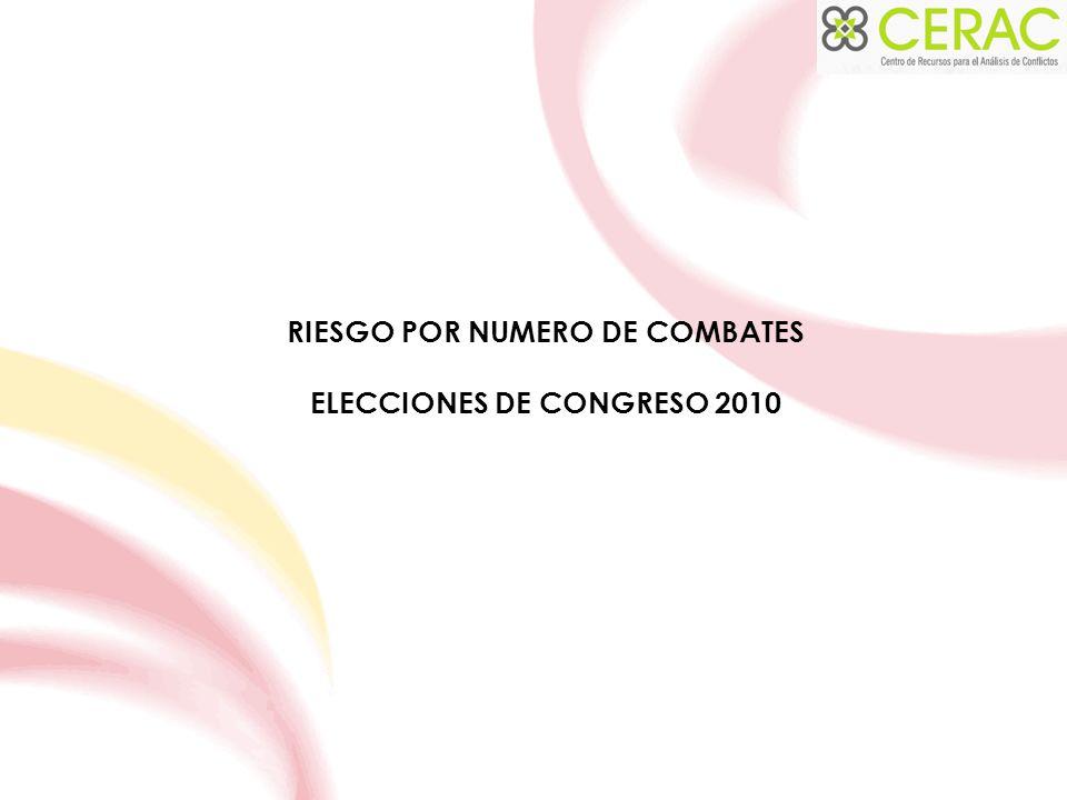 RIESGO POR NUMERO DE COMBATES ELECCIONES DE CONGRESO 2010