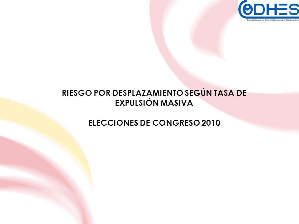 RIESGO POR DESPLAZAMIENTO SEGÚN TASA DE EXPULSIÓN MASIVA ELECCIONES DE CONGRESO 2010