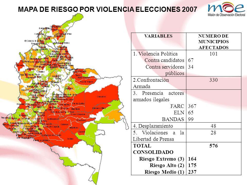 VARIABLESNUMERO DE MUNICIPIOS AFECTADOS 1.