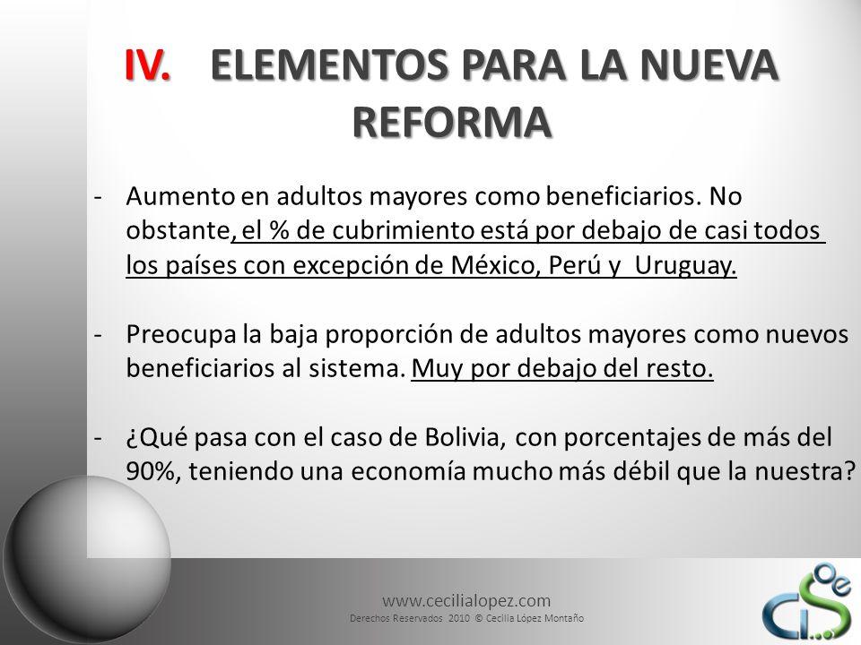 www.cecilialopez.com Derechos Reservados 2010 © Cecilia López Montaño IV.ELEMENTOS PARA LA NUEVA REFORMA -Aumento en adultos mayores como beneficiarios.