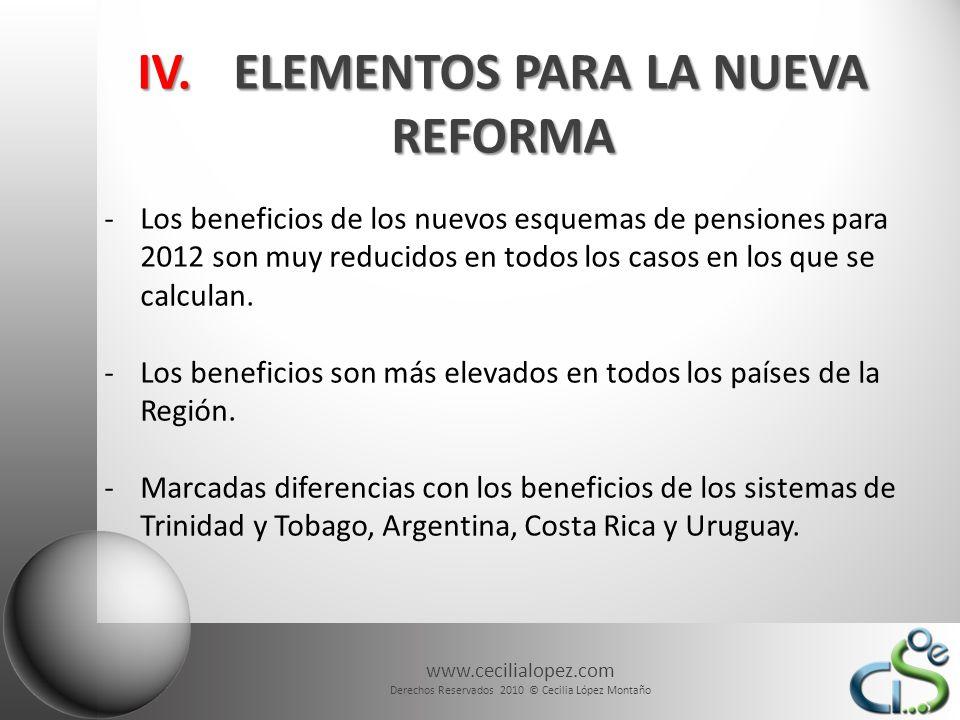 www.cecilialopez.com Derechos Reservados 2010 © Cecilia López Montaño IV.ELEMENTOS PARA LA NUEVA REFORMA -Los beneficios de los nuevos esquemas de pensiones para 2012 son muy reducidos en todos los casos en los que se calculan.