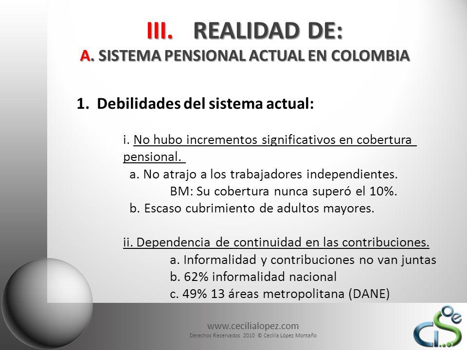 www.cecilialopez.com Derechos Reservados 2010 © Cecilia López Montaño III.REALIDAD DE: A.