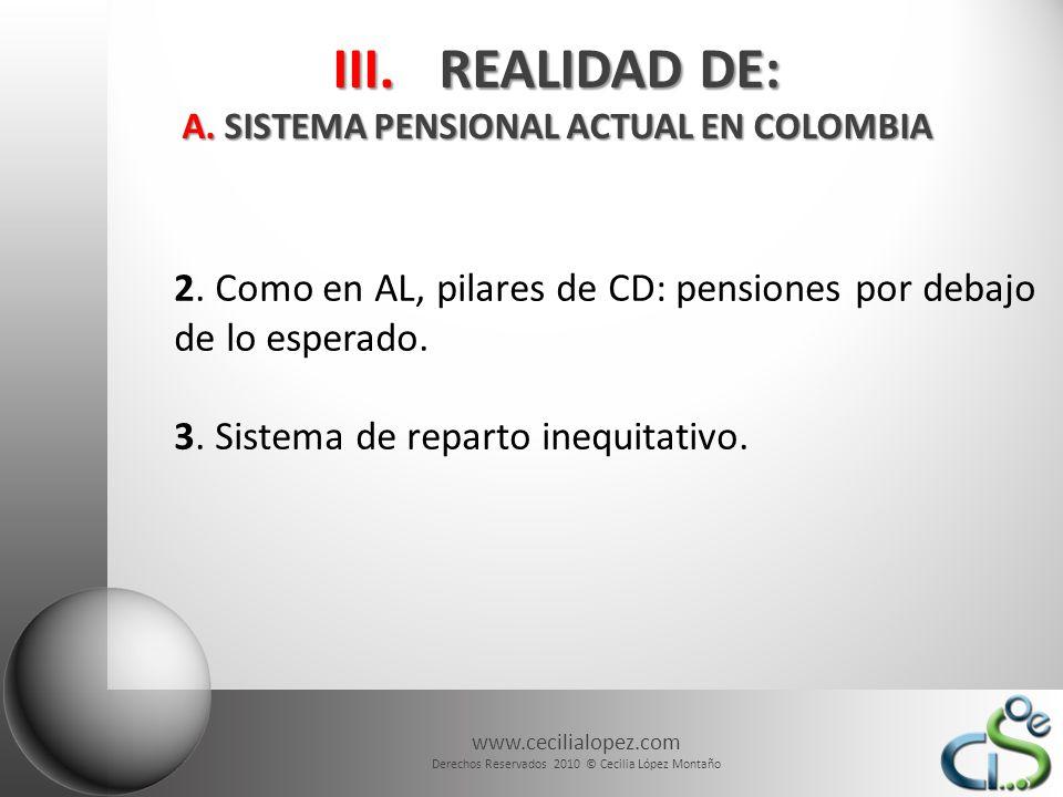 www.cecilialopez.com Derechos Reservados 2010 © Cecilia López Montaño III.REALIDAD DE: B.