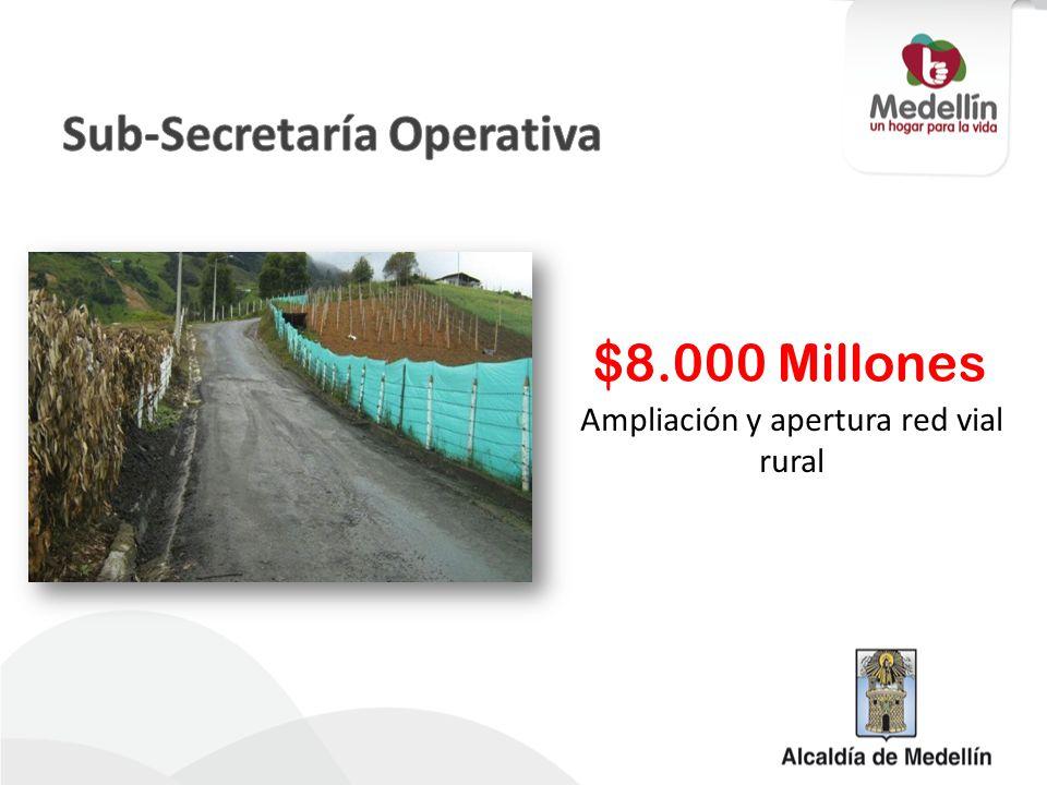 Ampliación y apertura red vial rural $8.000 Millones