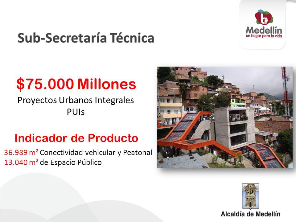 Proyectos Urbanos Integrales PUIs $75.000 Millones 36.989 m² Conectividad vehicular y Peatonal 13.040 m² de Espacio Público Indicador de Producto