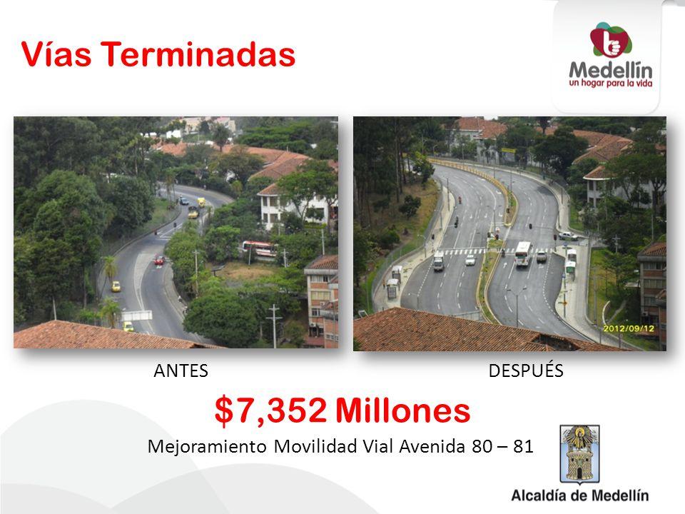 Vías Terminadas Mejoramiento Movilidad Vial Avenida 80 – 81 $7,352 Millones ANTESDESPUÉS