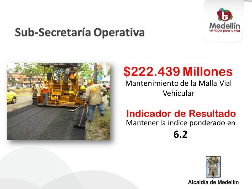 Mantenimiento de la Malla Vial Vehicular $222.439 Millones Mantener la índice ponderado en 6.2 Indicador de Resultado