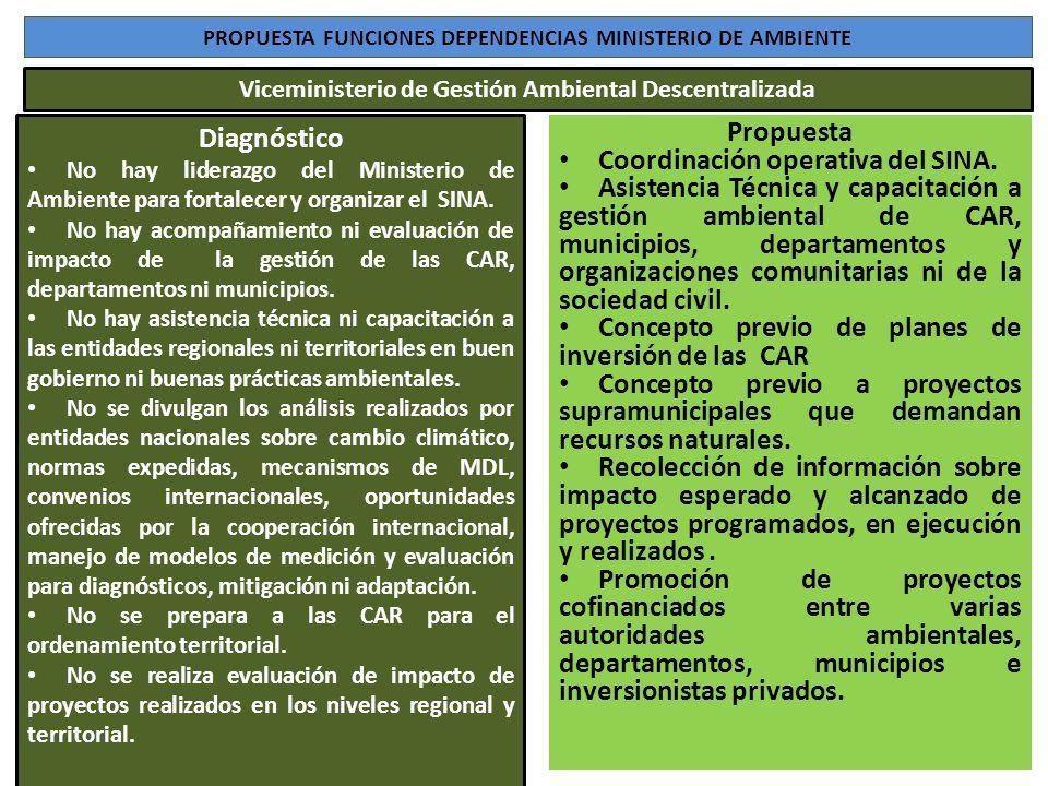 PROPUESTA FUNCIONES DEPENDENCIAS MINISTERIO DE AMBIENTE Diagnóstico No hay liderazgo del Ministerio de Ambiente para fortalecer y organizar el SINA. N