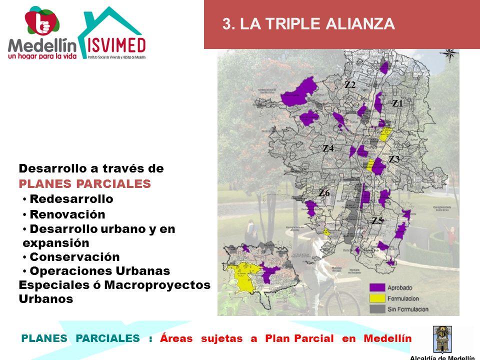 PLANES PARCIALES : Áreas sujetas a Plan Parcial en Medellín Desarrollo a través de PLANES PARCIALES Redesarrollo Renovación Desarrollo urbano y en expansión Conservación Operaciones Urbanas E speciales ó Macroproyectos Urbanos Z1 Z2 Z3 Z4 Z6 Z5 3.