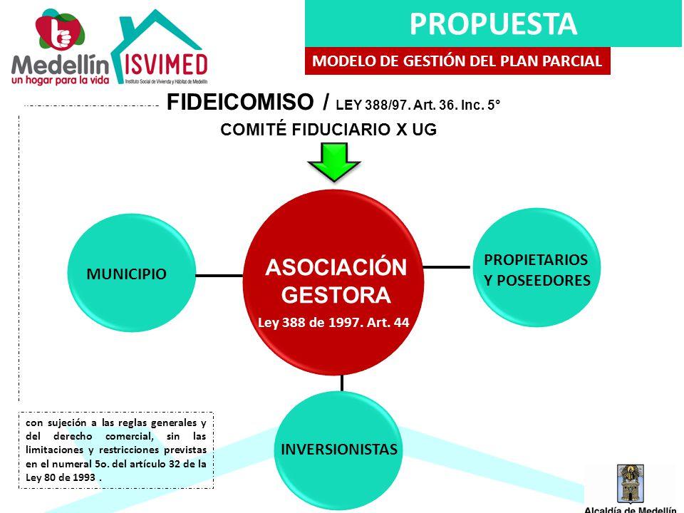 PROPUESTA MODELO DE GESTIÓN DEL PLAN PARCIAL ASOCIACIÓN GESTORA INVERSIONISTAS MUNICIPIO PROPIETARIOS Y POSEEDORES FIDEICOMISO / LEY 388/97.