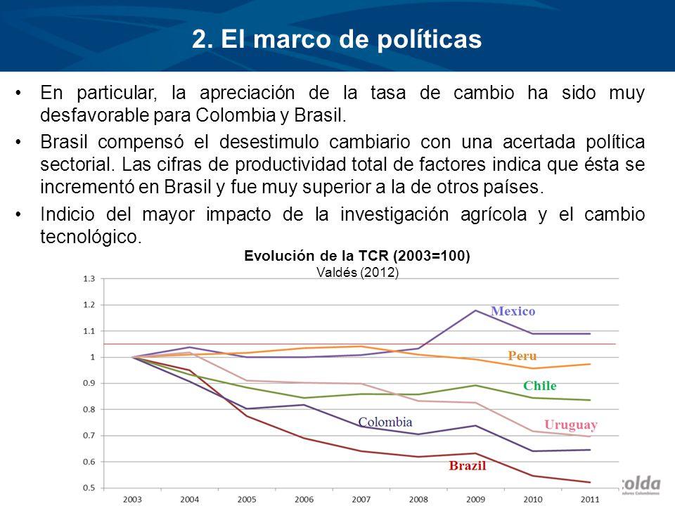 2. El marco de políticas En particular, la apreciación de la tasa de cambio ha sido muy desfavorable para Colombia y Brasil. Brasil compensó el desest