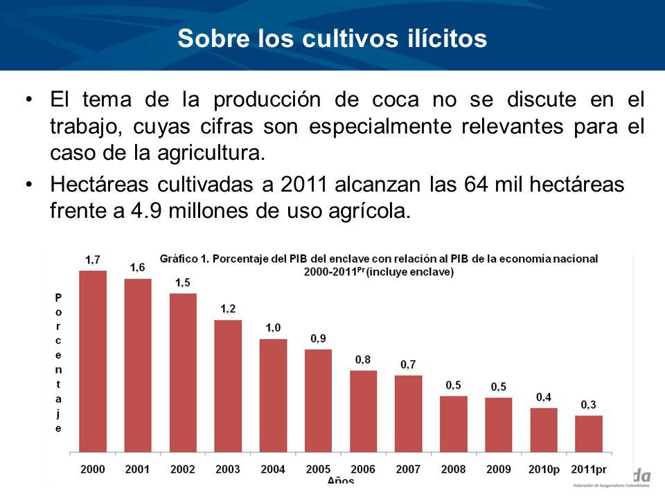 Sobre los cultivos ilícitos El tema de la producción de coca no se discute en el trabajo, cuyas cifras son especialmente relevantes para el caso de la agricultura.