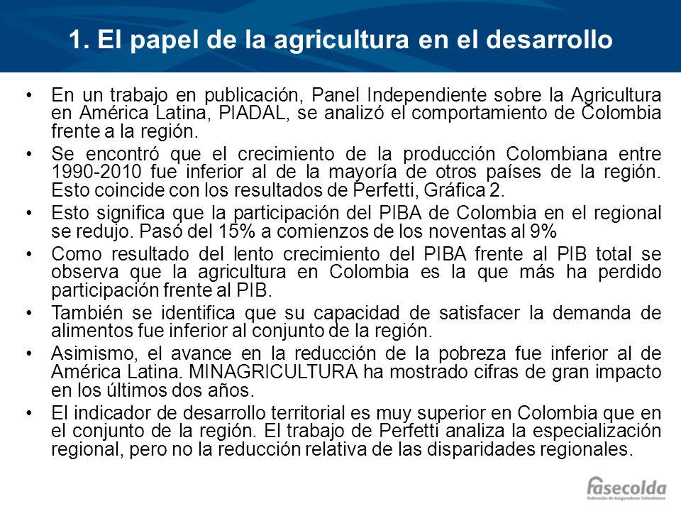 1. El papel de la agricultura en el desarrollo En un trabajo en publicación, Panel Independiente sobre la Agricultura en América Latina, PIADAL, se an