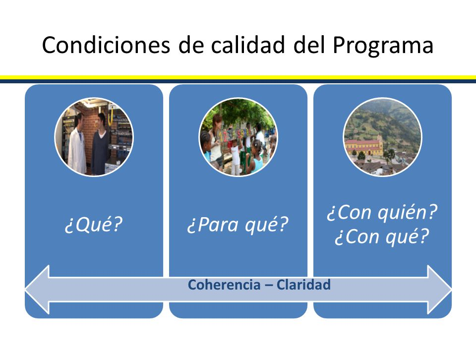 Condiciones de calidad del Programa ¿Qué?¿Para qué? ¿Con quién? ¿Con qué? Coherencia – Claridad
