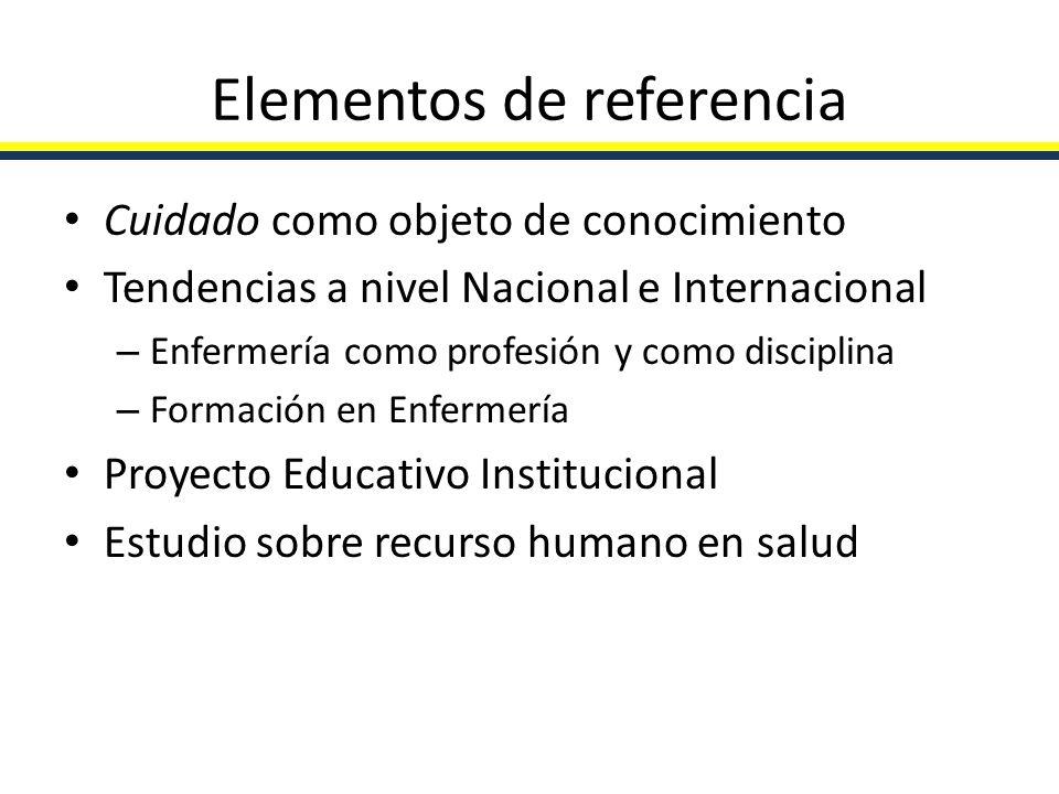 Elementos de referencia Cuidado como objeto de conocimiento Tendencias a nivel Nacional e Internacional – Enfermería como profesión y como disciplina