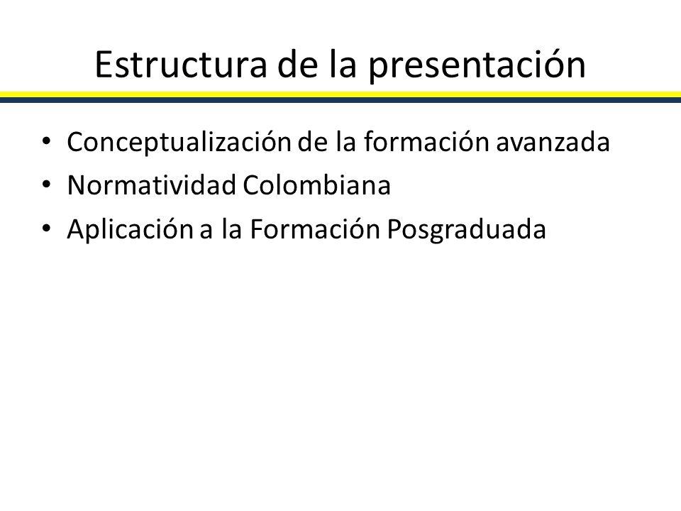 Estructura de la presentación Conceptualización de la formación avanzada Normatividad Colombiana Aplicación a la Formación Posgraduada