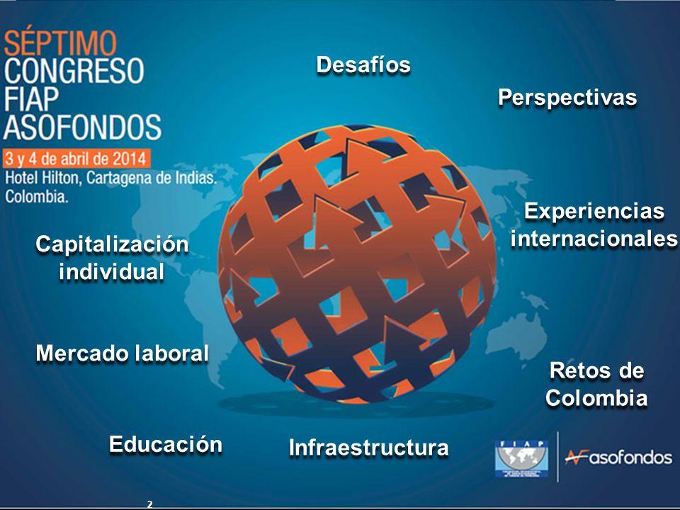 Desafíos Perspectivas Retos de Colombia Retos de Colombia Experiencias internacionales Infraestructura Educación Mercado laboral Capitalización individual Capitalización individual 2