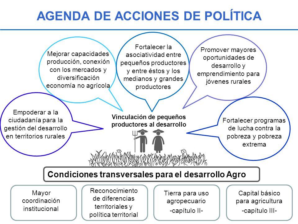 AGENDA DE ACCIONES DE POLÍTICA Condiciones transversales para el desarrollo Agro Empoderar a la ciudadanía para la gestión del desarrollo en territori