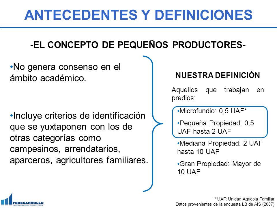 ANTECEDENTES Y DEFINICIONES NUESTRA DEFINICIÓN Aquellos que trabajan en predios: Microfundio: 0,5 UAF* Pequeña Propiedad: 0,5 UAF hasta 2 UAF Mediana