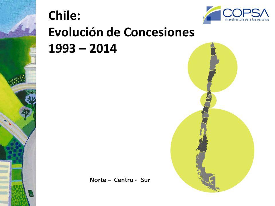 Chile NorteCentroSur 1993 a 1997 Tunel El Melón Acceso Norte a Concepción Ruta 78 Stgo - San Antonio Aeropuerto El Tepual de Pto.