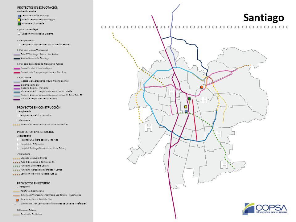 PROYECTOS EN EXPLOTACIÓN I. para Transantiago I. Aeroportuaria I. Vial Interurbana Transversal Acceso Nororiente Santiago Ruta 57 Santiago - Colina -