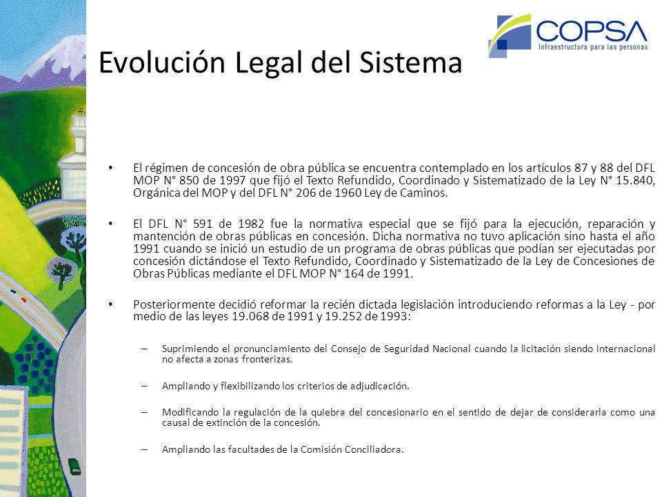 Evolución Legal del Sistema Mediante la dictación de la Ley N° 19.460 de 1996 se modificó nuevamente la Ley de Concesiones contemplando entre otros aspectos normas relativas a: – Mejoras respecto a las iniciativa privadas y el régimen licitatorio.