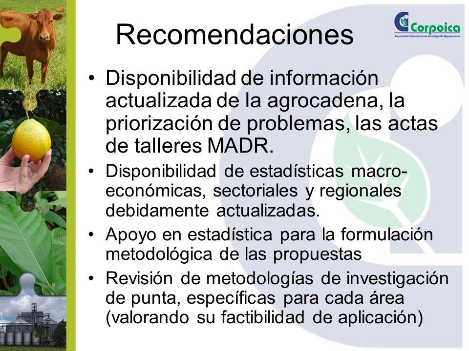 Recomendaciones Disponibilidad de información actualizada de la agrocadena, la priorización de problemas, las actas de talleres MADR. Disponibilidad d