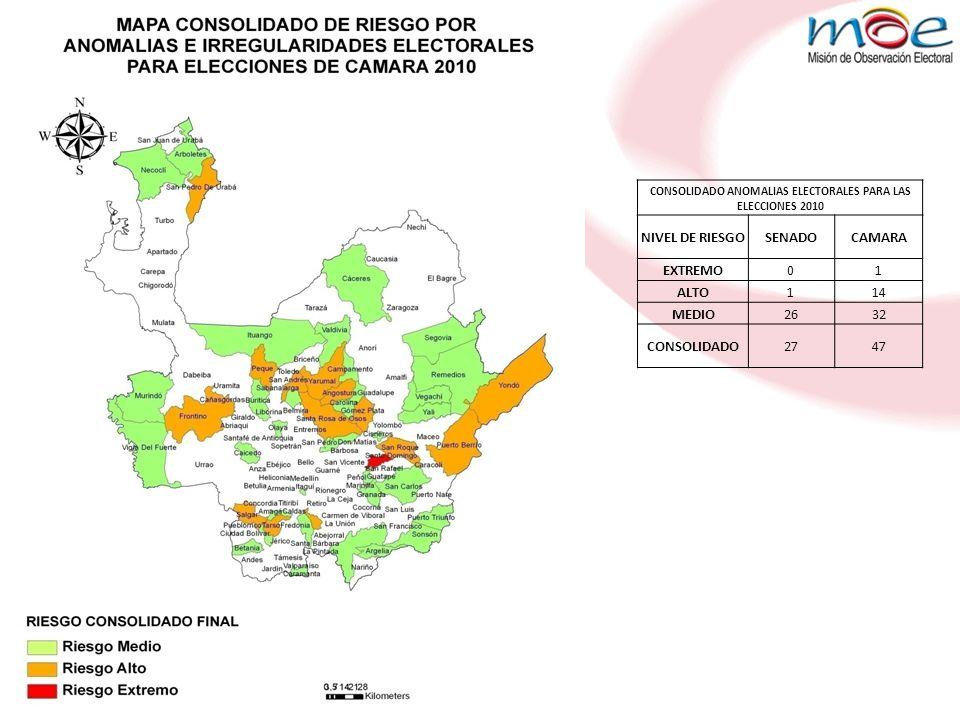 CONSOLIDADO ANOMALIAS ELECTORALES PARA LAS ELECCIONES 2010 NIVEL DE RIESGOSENADOCAMARA EXTREMO01 ALTO114 MEDIO2632 CONSOLIDADO2747