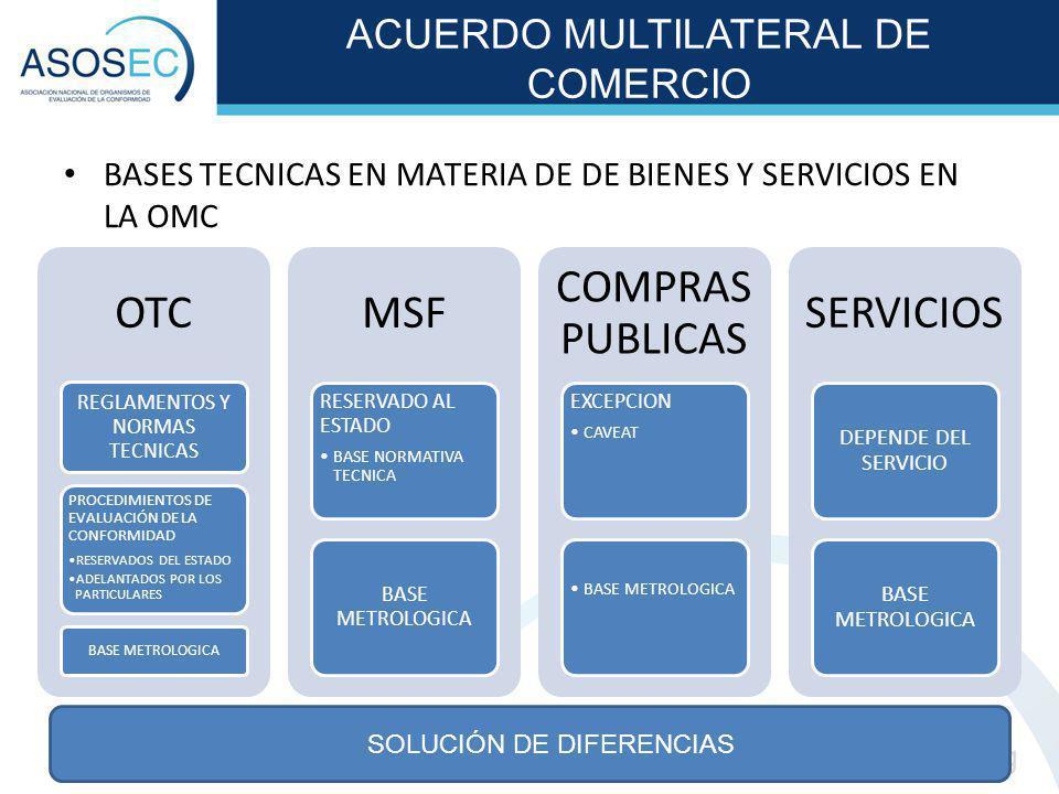 ACUERDO MULTILATERAL DE COMERCIO BASES TECNICAS EN MATERIA DE DE BIENES Y SERVICIOS EN LA OMC OTC REGLAMENTOS Y NORMAS TECNICAS PROCEDIMIENTOS DE EVAL