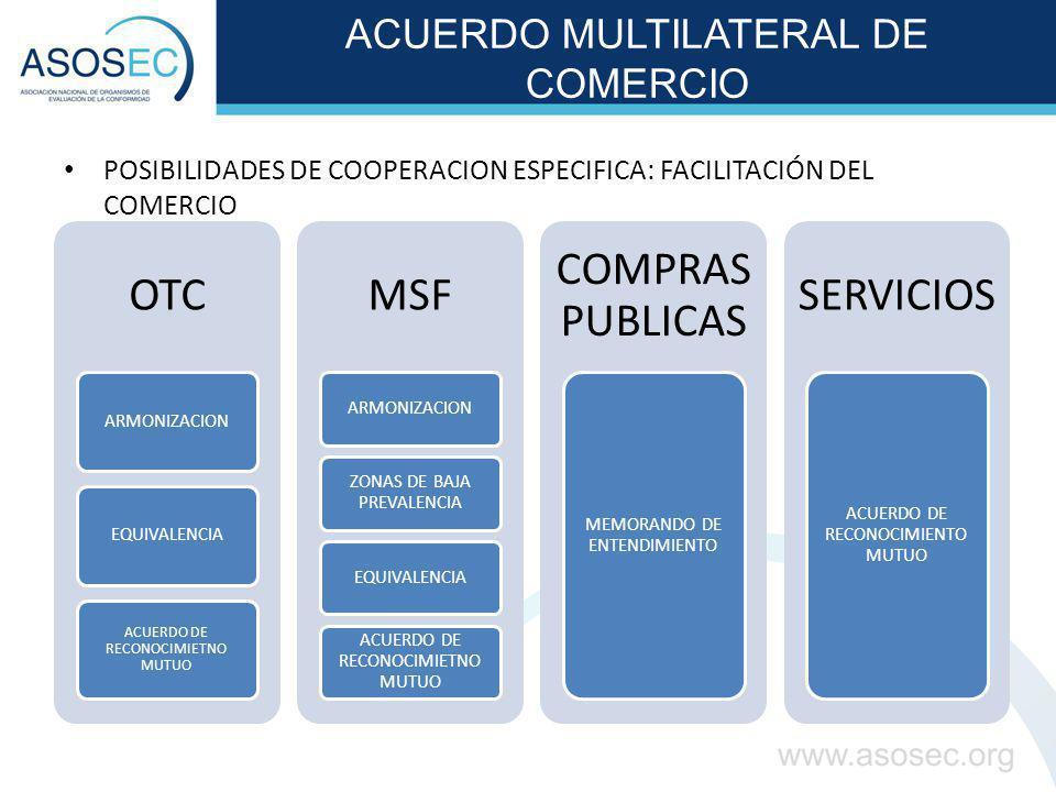 ACUERDO MULTILATERAL DE COMERCIO POSIBILIDADES DE COOPERACION ESPECIFICA: FACILITACIÓN DEL COMERCIO OTC ARMONIZACIONEQUIVALENCIA ACUERDO DE RECONOCIMI