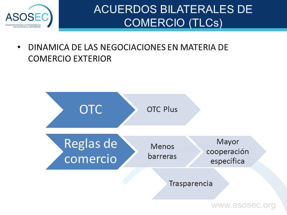ACUERDOS BILATERALES DE COMERCIO (TLCs) DINAMICA DE LAS NEGOCIACIONES EN MATERIA DE COMERCIO EXTERIOR OTC OTC Plus Reglas de comercio Menos barreras M