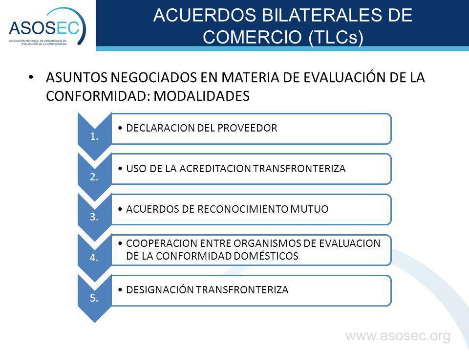 ACUERDOS BILATERALES DE COMERCIO (TLCs) ASUNTOS NEGOCIADOS EN MATERIA DE EVALUACIÓN DE LA CONFORMIDAD: MODALIDADES 1. DECLARACION DEL PROVEEDOR 2. USO