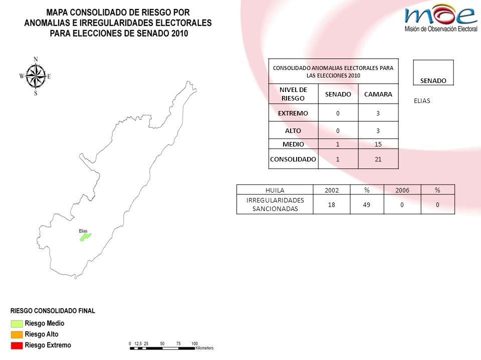 CONSOLIDADO ANOMALIAS ELECTORALES PARA LAS ELECCIONES 2010 NIVEL DE RIESGO SENADOCAMARA EXTREMO03 ALTO03 MEDIO115 CONSOLIDADO121 HUILA2002%2006% IRREGULARIDADES SANCIONADAS 184900 SENADO ELIAS