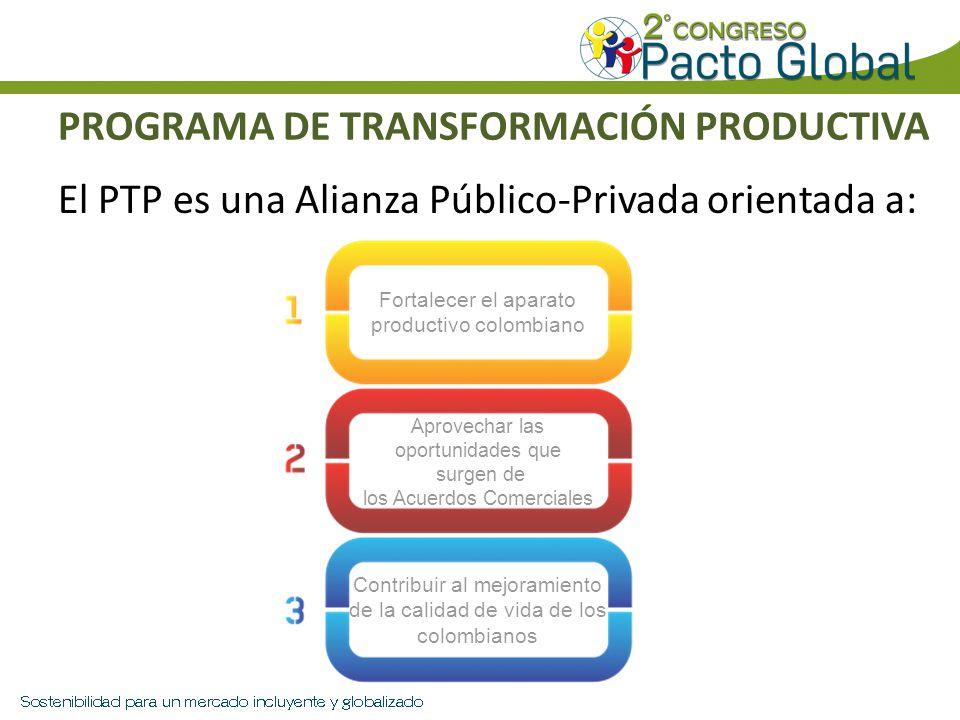 PROGRAMA DE TRANSFORMACIÓN PRODUCTIVA Fortalecer el aparato productivo colombiano Aprovechar las oportunidades que surgen de los Acuerdos Comerciales Contribuir al mejoramiento de la calidad de vida de los colombianos El PTP es una Alianza Público-Privada orientada a: