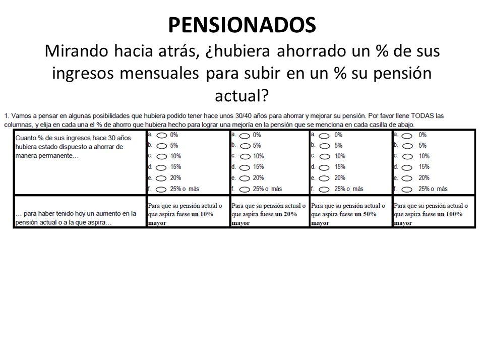 PENSIONADOS Mirando hacia atrás, ¿hubiera ahorrado un % de sus ingresos mensuales para subir en un % su pensión actual?