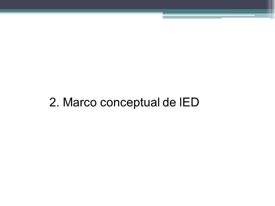 2. Marco conceptual de lED