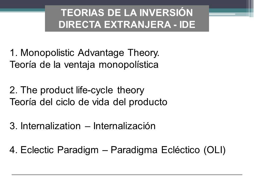 2. The product life-cycle theory Teoría del ciclo de vida del producto TEORIAS DE LA INVERSIÓN DIRECTA EXTRANJERA - IDE 3. Internalization – Internali