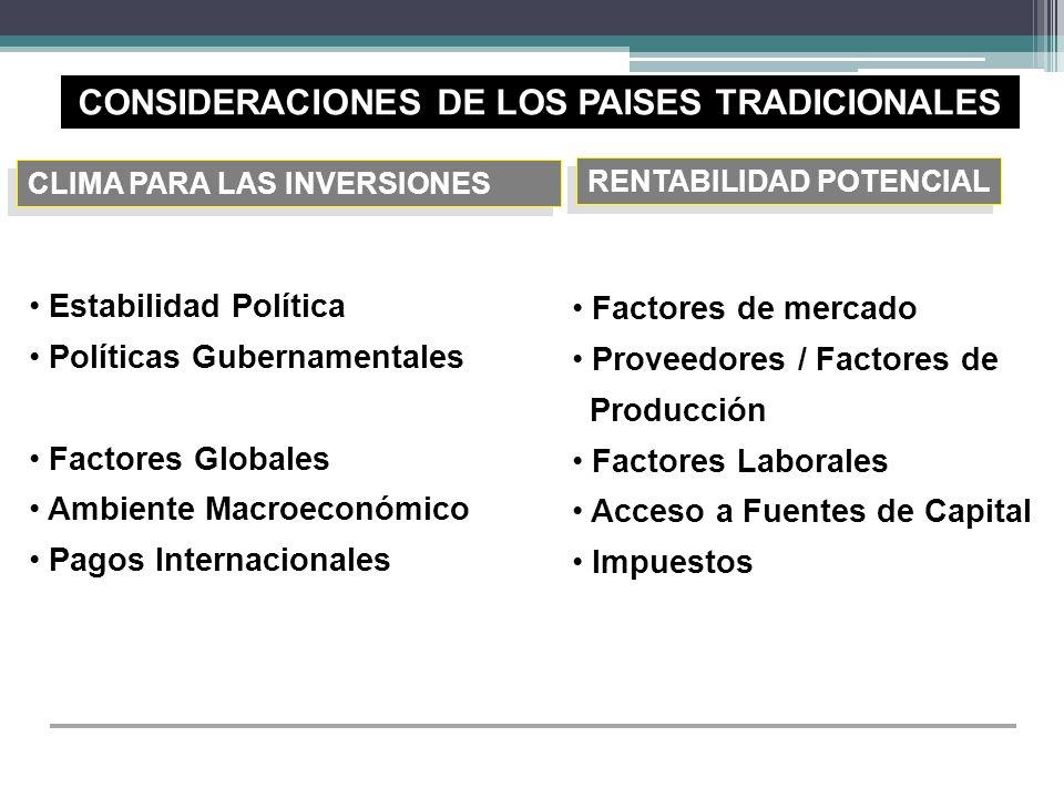 CONSIDERACIONES DE LOS PAISES TRADICIONALES Estabilidad Política Políticas Gubernamentales Factores Globales Ambiente Macroeconómico Pagos Internacion