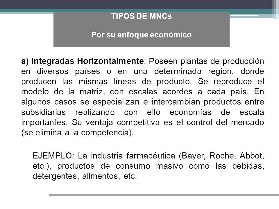 TIPOS DE MNCs Por su enfoque económico a) Integradas Horizontalmente: Poseen plantas de producción en diversos países o en una determinada región, don