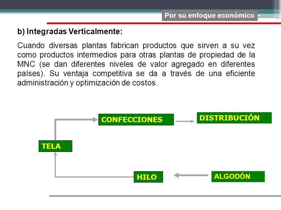 b) Integradas Verticalmente: Cuando diversas plantas fabrican productos que sirven a su vez como productos intermedios para otras plantas de propiedad