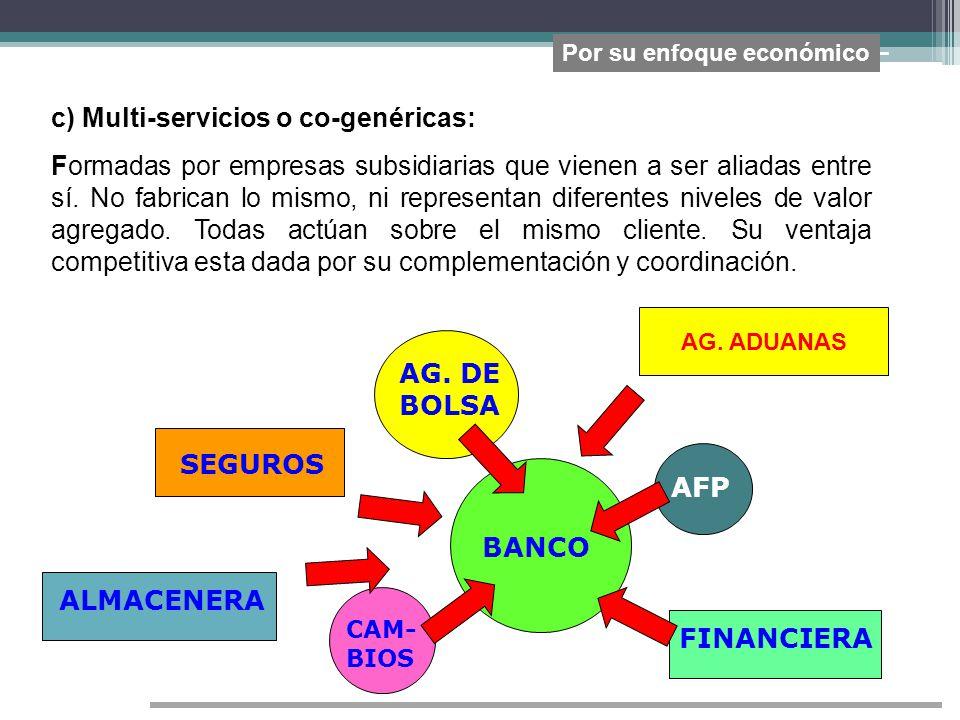 c) Multi-servicios o co-genéricas: Formadas por empresas subsidiarias que vienen a ser aliadas entre sí. No fabrican lo mismo, ni representan diferent
