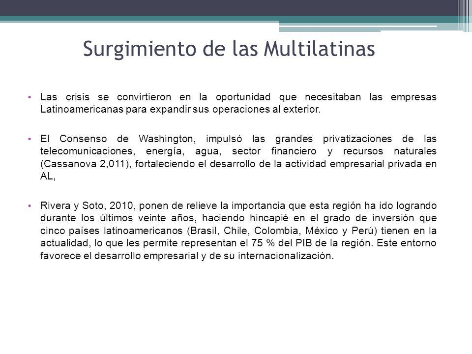 Surgimiento de las Multilatinas Las crisis se convirtieron en la oportunidad que necesitaban las empresas Latinoamericanas para expandir sus operacion