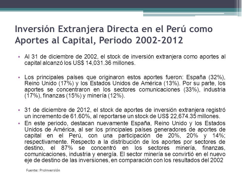 Inversión Extranjera Directa en el Perú como Aportes al Capital, Periodo 2002-2012 Al 31 de diciembre de 2002, el stock de inversión extranjera como a